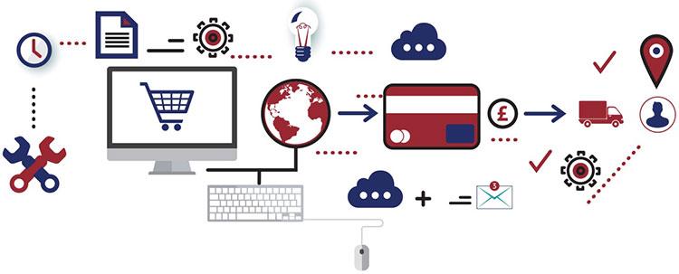 Kako izraditi web shop?