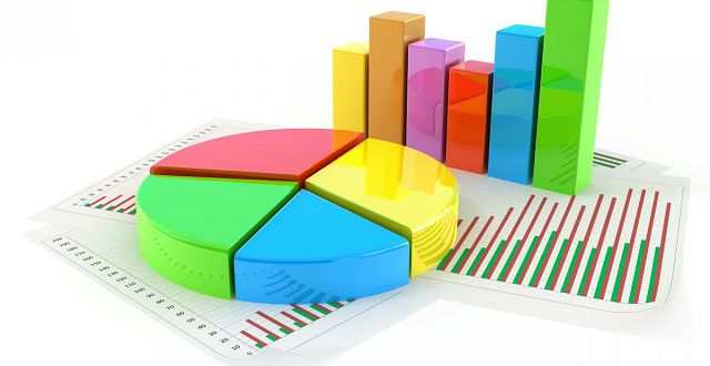 Koristite li Google Analytics?
